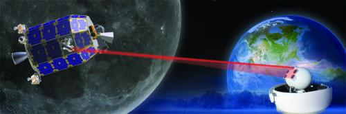Laser demonstration reveals bright future for space communication