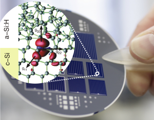 Magnetic fingerprints of interface defects in silicon solar cells detected