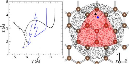 Of grains and graphite: Simulating interstellar hydrogen formation