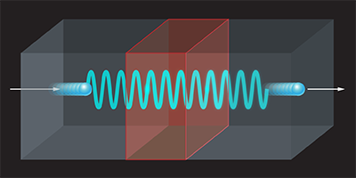 Mathematical scientist suggests possible test for existence of axions