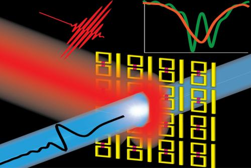 "Metamaterials provide active control of ""slow light"" devices"