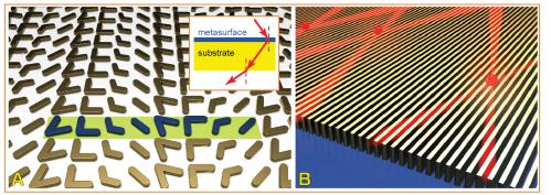 'Metasurfaces' to usher in new optical technologies