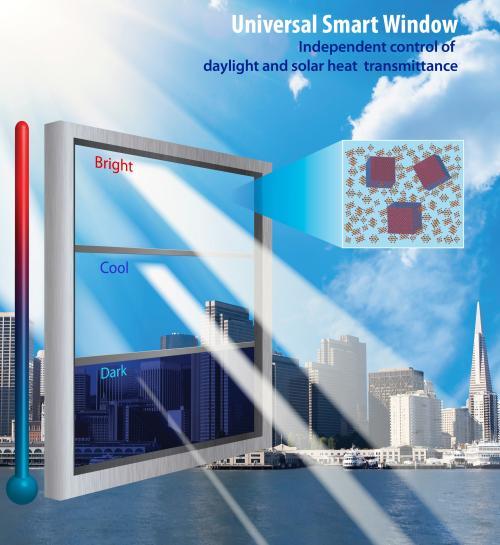 Raising the IQ of smart windows
