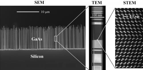 Nanowire solar cells raise efficiency limit