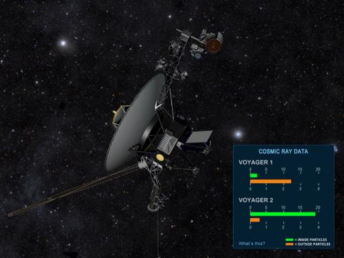 NASA invites the public to fly along with Voyager