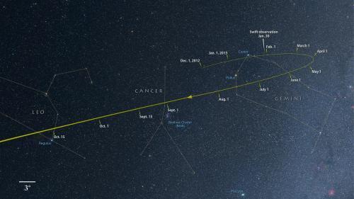 NASA's Swift sizes up comet ISON