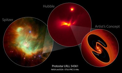NASA telescopes discover strobe-like flashes in a suspected binary protostar