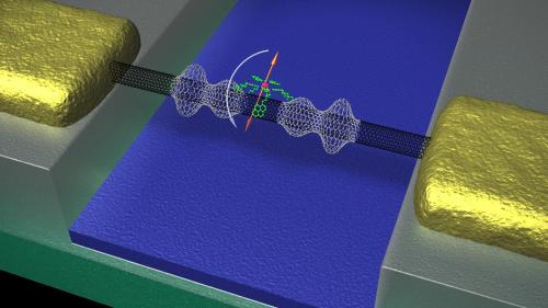 Nature: Smallest vibration sensor in the quantum world