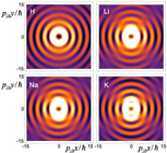 Novel beams made of twisted atoms