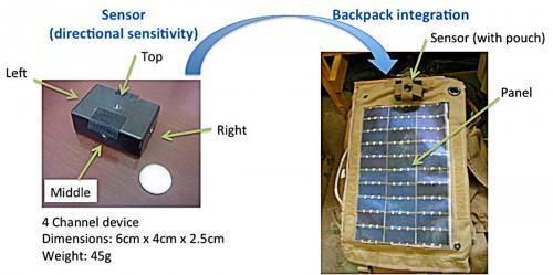 NRL develops low cost, high efficiency solar sensor