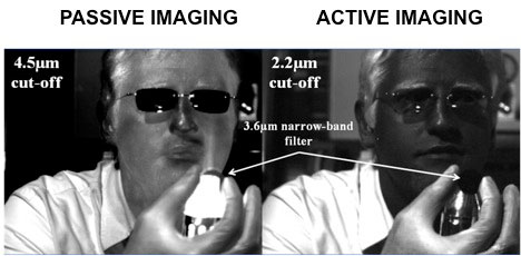 Researchers develop integrated dual-mode active and passive infrared camera