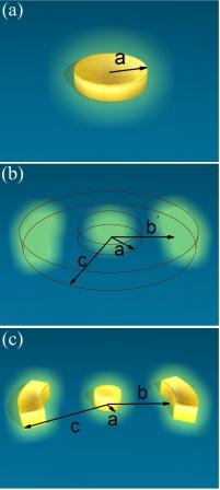 Engineering 'ghost' objects: A breakthrough in scattering illusion