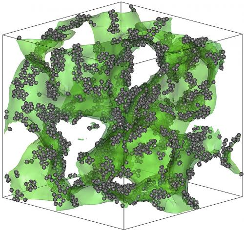 Simulations reveal formation of some glassy materials like the setting of a bowl of gelatin