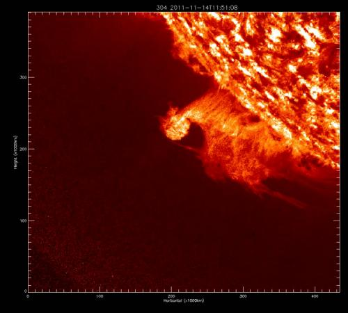 Solar prominences put on strange and beautiful show in the Sun's sky