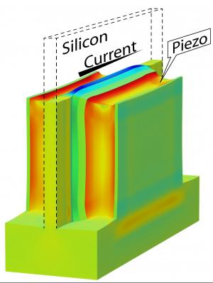 Squeezing transistors really hard generates energy savings