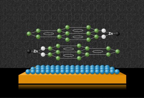 Storing data in individual molecules: Molecular memory near room temperature