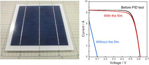 Technology to suppress the degradation of crystalline silicon photovoltaic modules that causes output decline