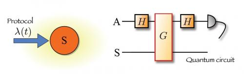 Two papers investigate the thermodynamics of quantum systems