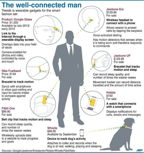 The well-connected man