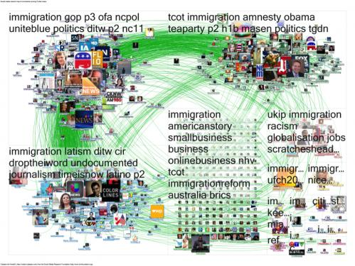 Twitter analysis shows Boston bombings had little effect on immigration reform conversations