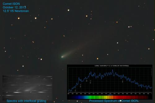 Why is comet ISON green?
