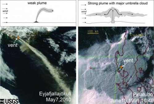 AGU: Yellowstone supereruption would send ash across North America