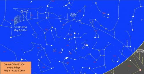 Asteroid 2013 UQ4 suddenly becomes a dark comet with a bright future