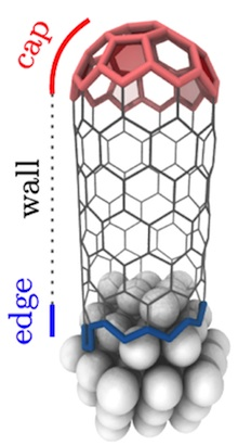 Caps not the culprit in nanotube chirality