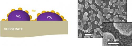 Nanoscale optical switch breaks miniaturization barrier