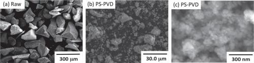Nano-sized silicon oxide electrode for the next generation lithium ion batteries