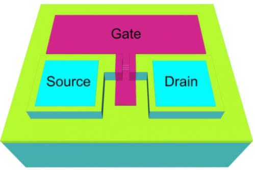 Nanowire bridging transistors open way to next-generation electronics