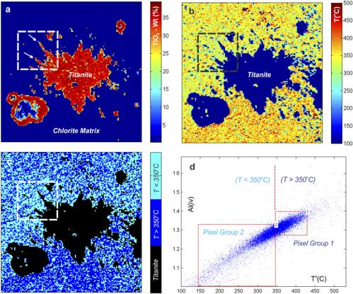Quantitative microscale maps of candidate titanite biosignatures