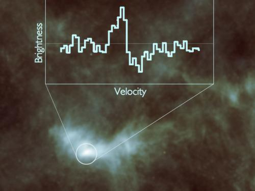 Research group to study interstellar molecules