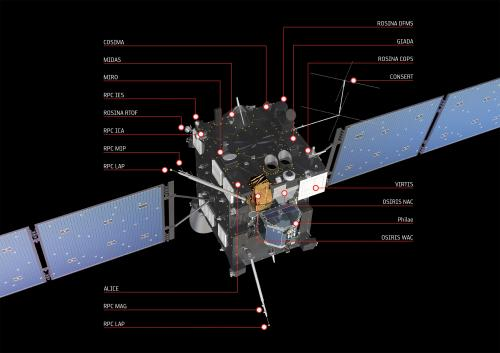 Rosetta wide awake as check-up continues