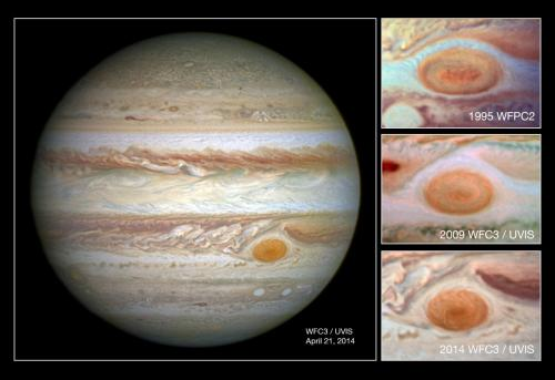 The shrinking of Jupiter's Great Red Spot