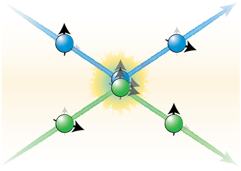 Ultracold atoms juggle spins with exceptional symmetry
