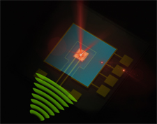 Ultra sensitive detection of radio waves with lasers
