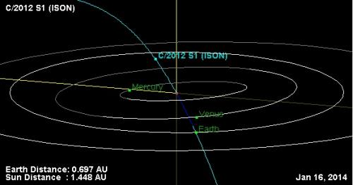 A possible meteor shower from Comet ISON?