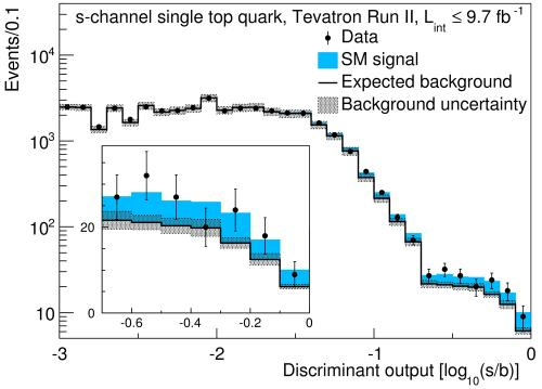 Scientists complete the top quark puzzle
