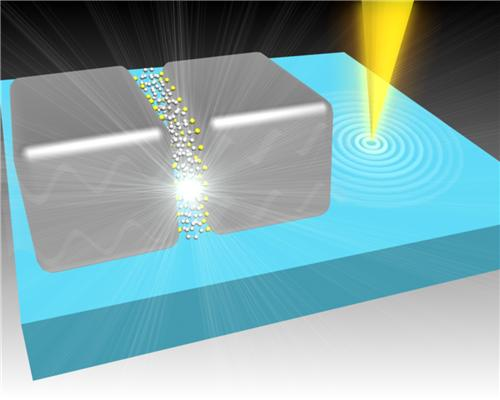 Scientists in Singapore develop novel ultra-fast electrical circuits using light-generated tunneling currents