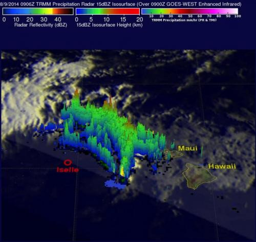 Tropical Storm Iselle departs Hawaii while Julio stays well north