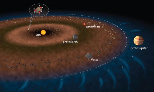 http://phys.org/news/2014-10-oceans-early-earth.html