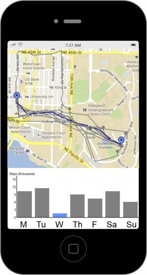 Better visualizing of fitness-app data helps discover trends, reach goals