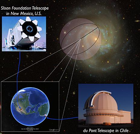 Charting the heavens like never before, via Sloan Digital Sky Survey