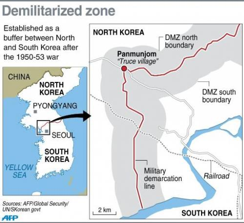 Demilitarized zone that separates North and South Korea