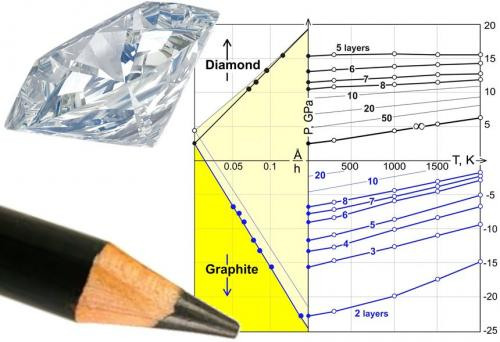 Способ получения алмазной высококристаллической пленки