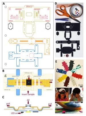 DIY microscope holds promise in battles against disease