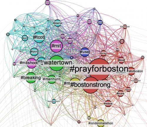 Hold that RT: Much misinformation tweeted after 2013 Boston Marathon bombing