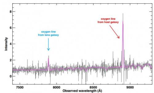Cosmic illusion revealed: Gravitational lens magnifies supernova