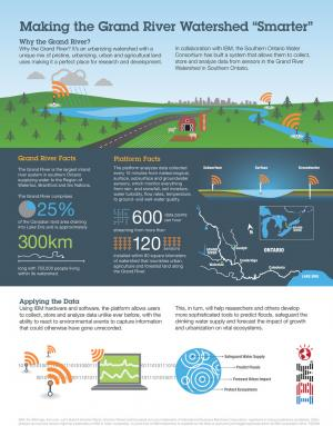 IBM collaboration harnesses power of big data to help manage complex watersheds